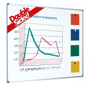 Magnetic enamel steel double sided whiteboard with aluminium frame (25yr surface guarantee)
