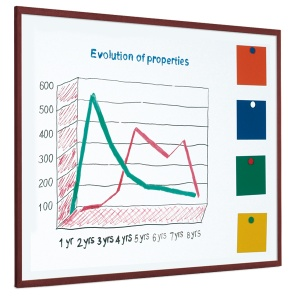 Magnetic enamel steel whiteboard with 25mm dark wood frame (25yr surface guarantee)