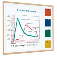 Magnetic enamel steel whiteboard with 25mm light wood frame (25yr surface guarantee)
