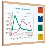 Magnetic enamel steel whiteboard with 40mm light wood frame (25yr surface guarantee)